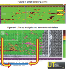 UTmap analysis and colour palette