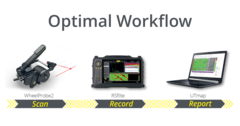 UT Linear Scanning Optimal Workflow.png