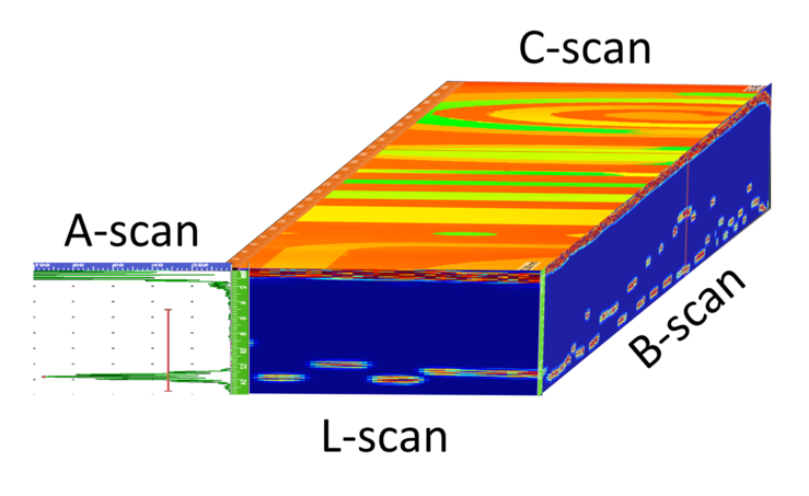 Ultrasonic Testing C-Scan Mapping Representation with A B and L Scan NDT