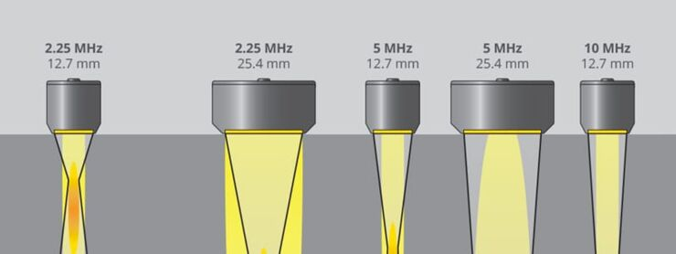 Understanding Ultrasonic Transducers
